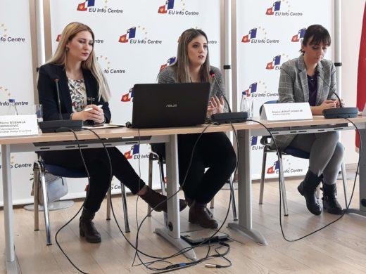 Istraživanje portali Crna Gora