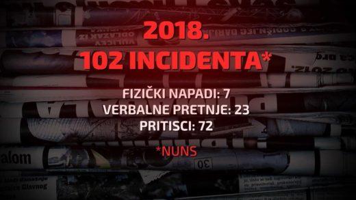 napadi-na-novinare-n1